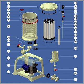 Máy lọc hóa chất công nghiệp